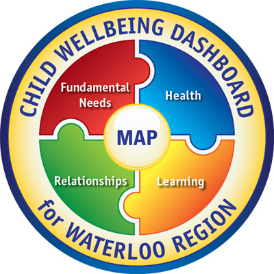 Logo of Child Wellbeing Dashboard