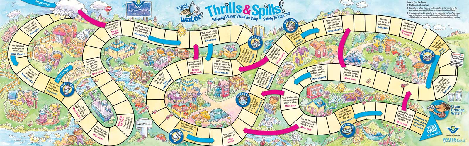 Region of Waterloo Thrills and Spills board game